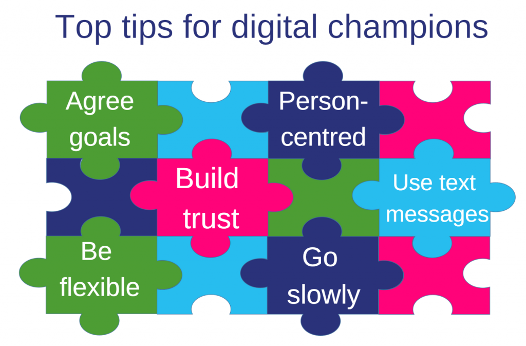 Image: Jigsaw graphic with top tips for Digital Champions: Agree goals; Person-centred; Build trust; Use text messages; Go slowly; Be flexible