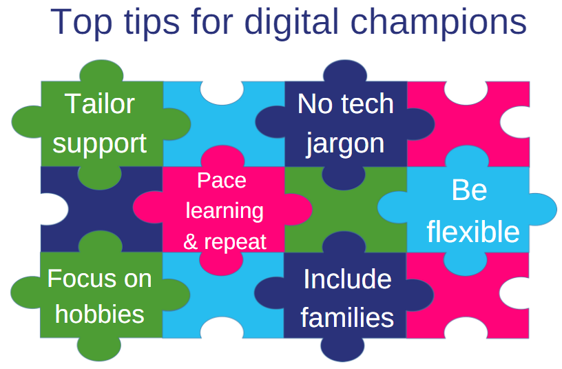 Image : Jigsaw graphic with top tips for DCs : tailor support; no tech jargon; pace learning and repeat; be flexible; focus on hobbies; include families