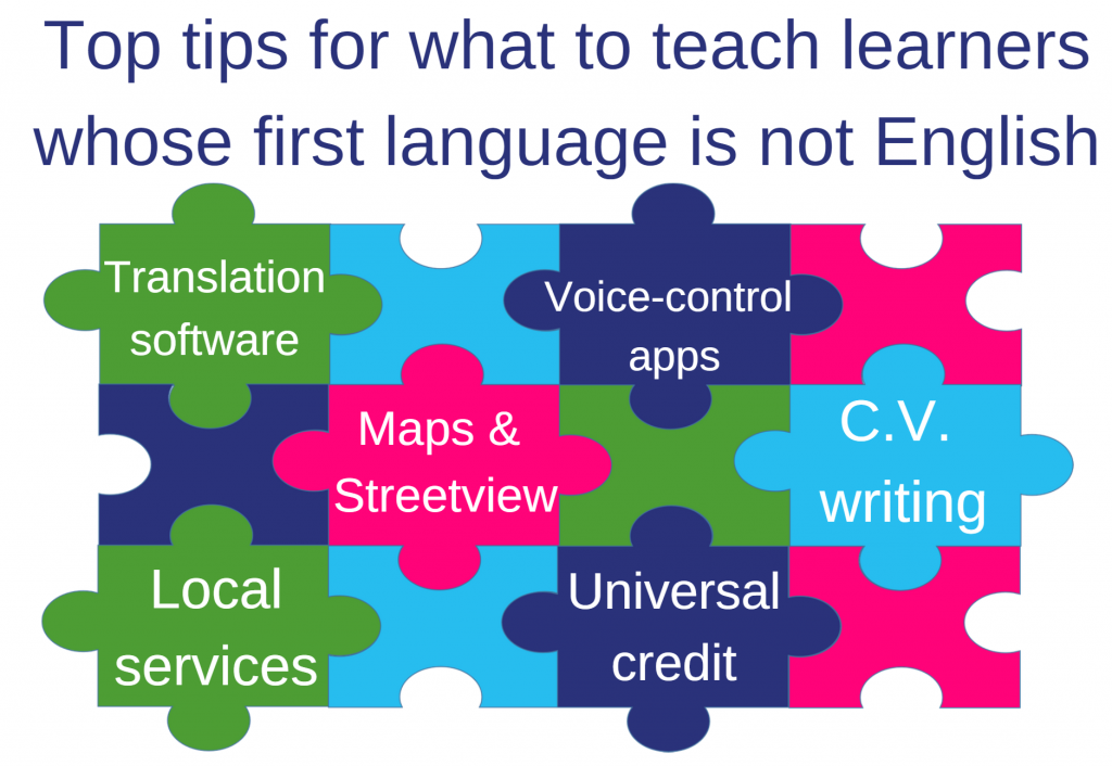 Image: Jigsaw graphic of what to teach: Translation software; Voice-control apps; C.V writing; Maps & streetview; Local services