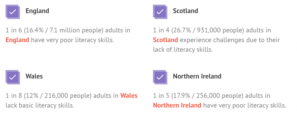 Image: Image showing statistics of literacy skills for each of the four UK countries