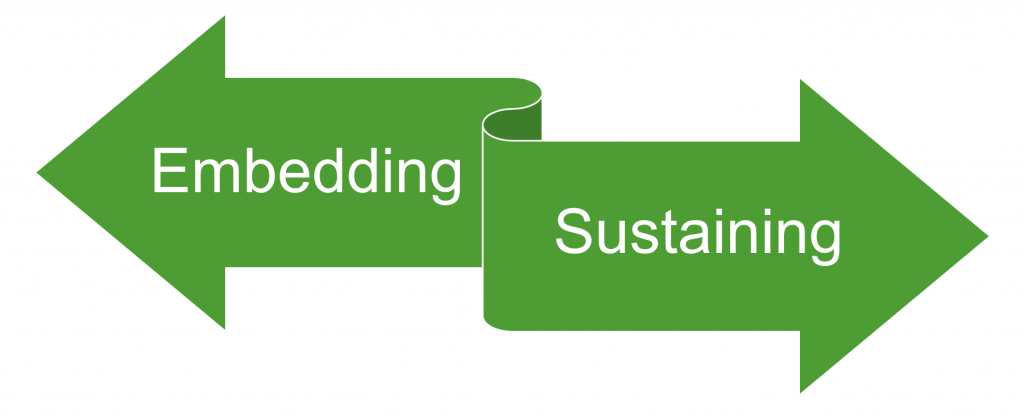 "Graphic with arrows & text ""Embedding Sustaining"""