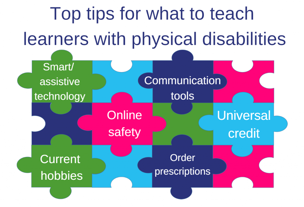 Image: Jigsaw graphic with top tips of what to teach: Smart or assistive technology; communication tools; Online safety; Universal credit; Current hobbies; Order prescriptions