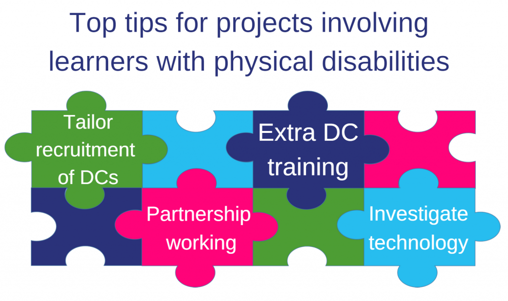 Image: Jigsaw graphic of top tips for projects: Tailor recruitment of DCs; Extra DC training; Partnership working; Investigate technology
