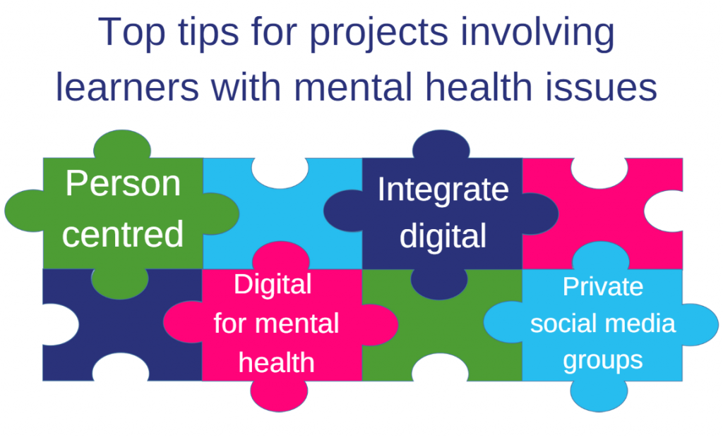 Image: Jigsaw graphic of top tips for projects: Person-centred; Integrate digital; Digital for mental health; Private social media groups