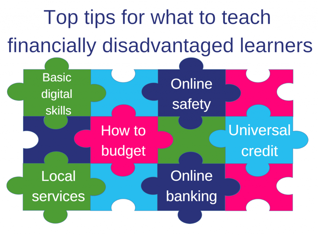Image: Jigsaw graphic with top tips of what to teach financially disadvantaged learners: Basic digital skills; Online safety; How to budget; Universal credit; Local services; Online banking