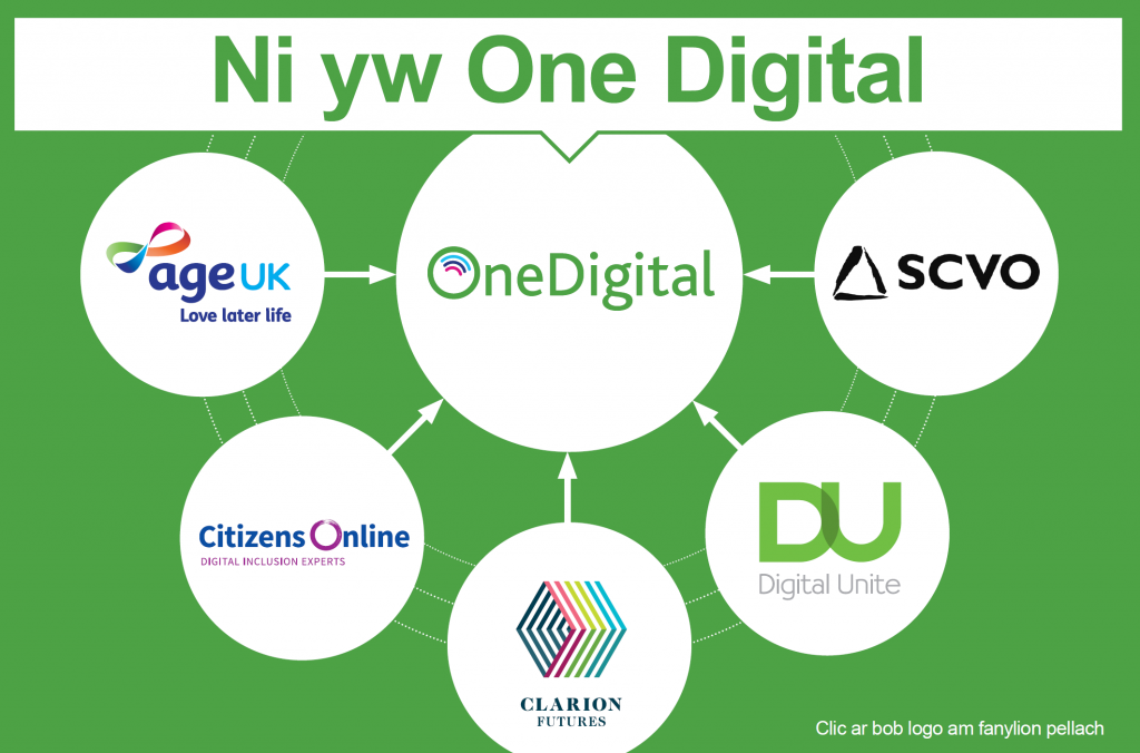 Image : Welsh language version of logos of One Digital partnership organisations