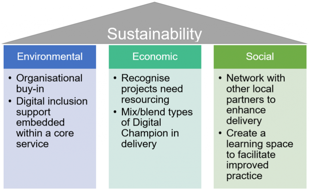 Sustainability columns.