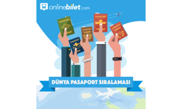 Dünya Pasaport Sıralaması