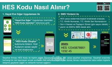 HES Kodu Nasıl Alınır? (SMS, Uygulama ve e-Devlet)