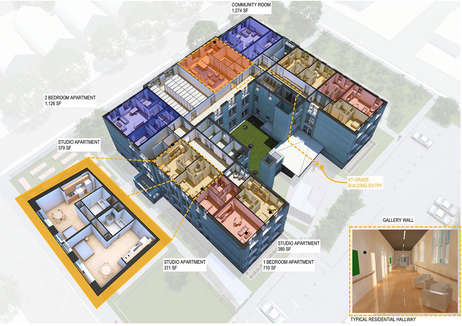 37th Street School rendering