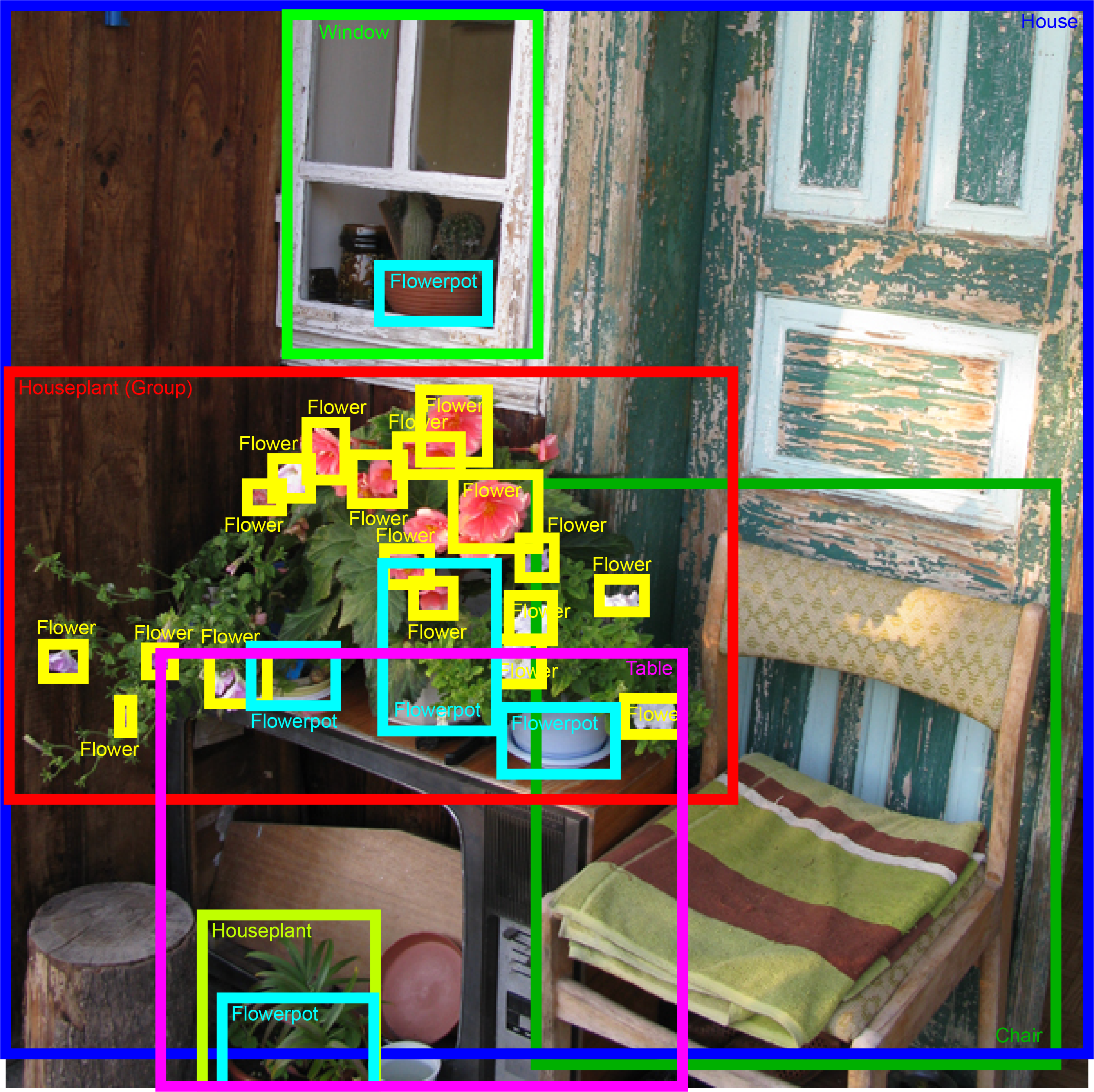 Google AI Open Images - Object Detection Track | Kaggle