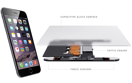 iphone6_force_touch