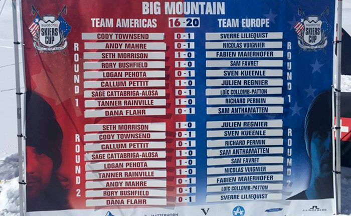 Picture: Team Europe vinner Skiers Cup