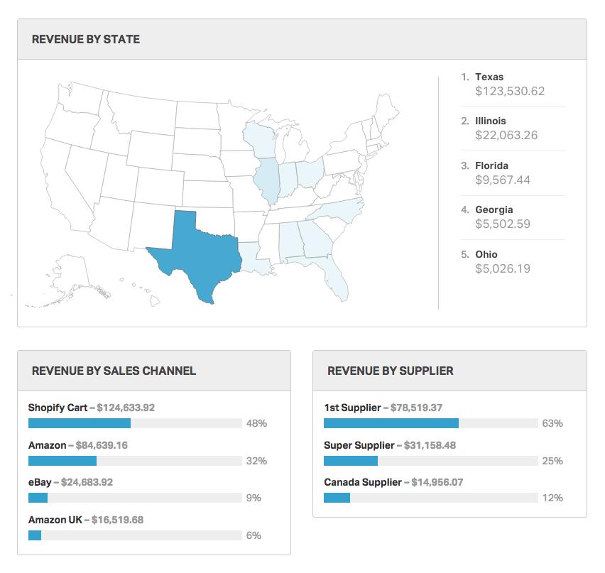 Analytics UI