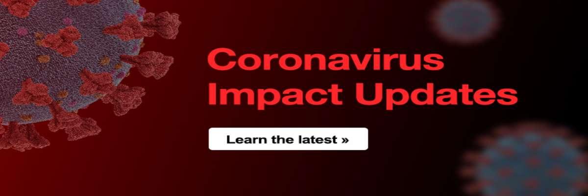 Antibacterial and disinfectants to fight Coronavirus