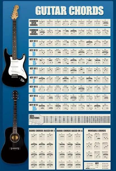 Poster: Guitar Chords, 91x61cm.