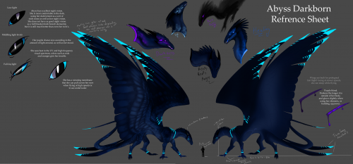 Abyss Refrence sheet