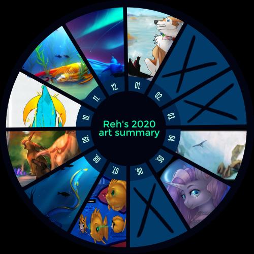 Art of 2020