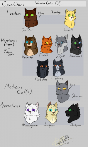 Caveclan- Characters (OC)