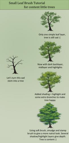 Tips on using Leaf Brushes