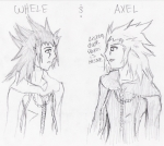 Whele and Axel