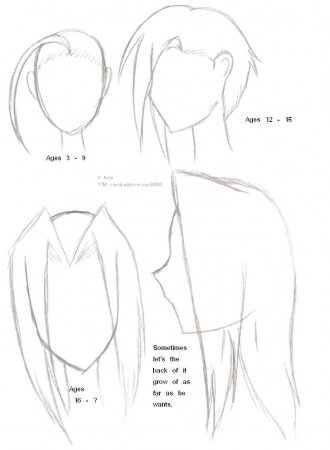 New unnamed OC's head timeline