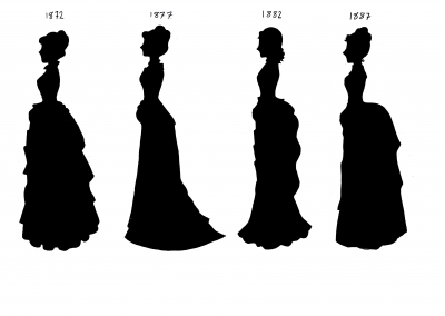Victorian Silhouettes-1872-87