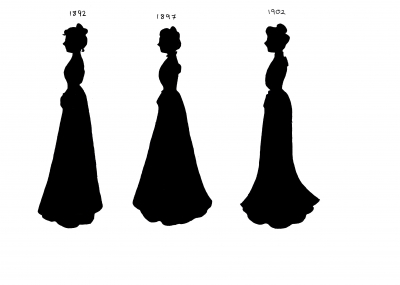 Victorian Silhouettes1892-1902