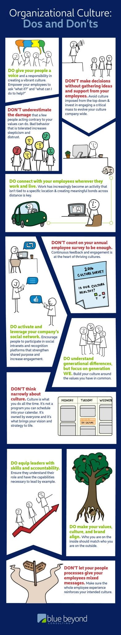 Organizational culture dos and don'ts infographic