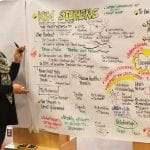 graphic facilitation and graphic recording by Diana Arsenian
