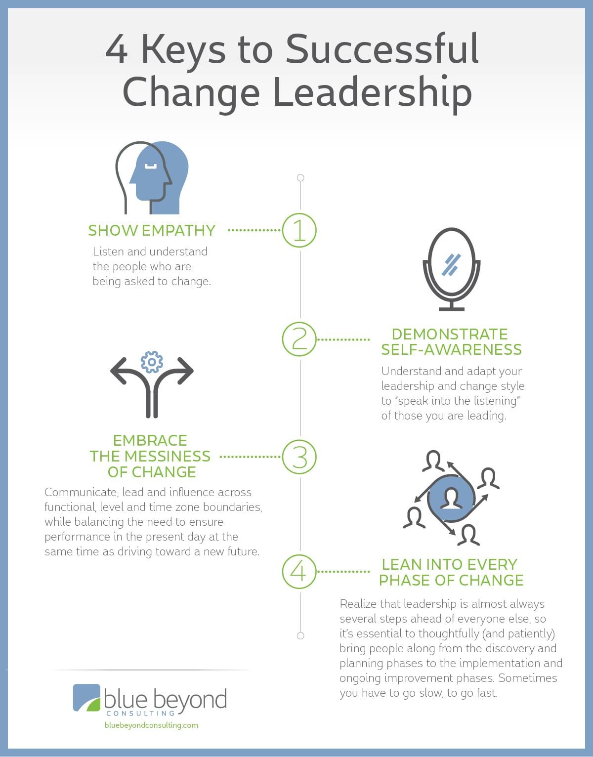 4 Keys to Successful Change Leadership