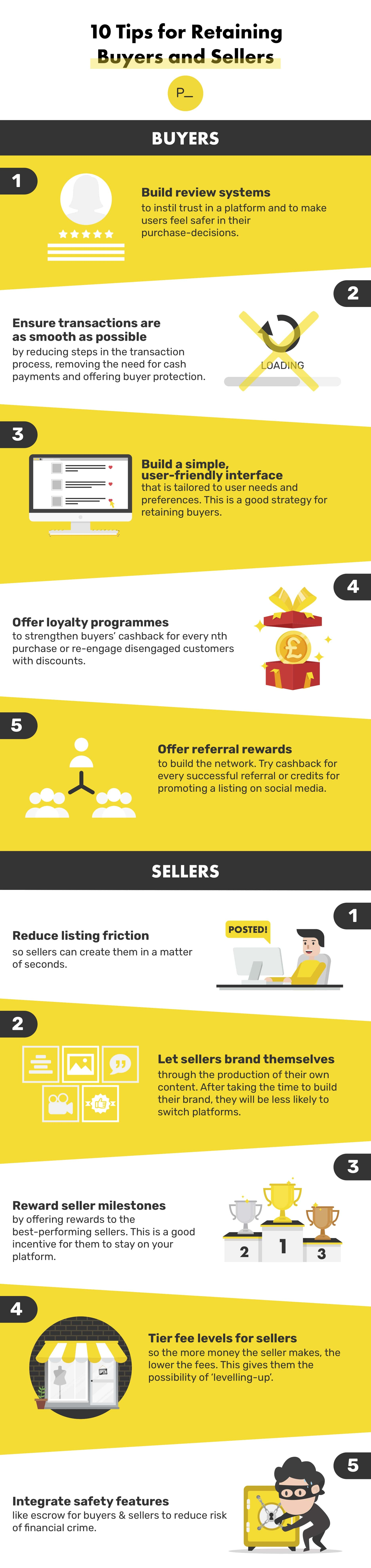 10 Tips for Retaining Buyers and Sellers