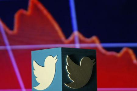 Twitter tumbles on fear of conservative backlash