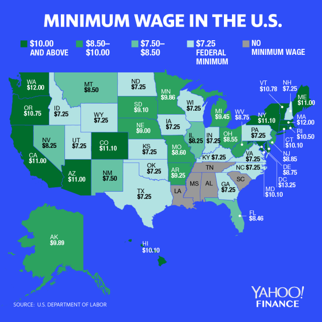 Minimum wage in the USA by State