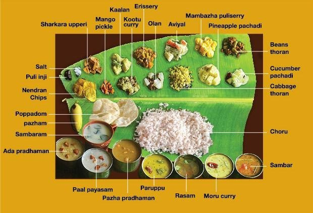 'Science' Behind Amazing Onam Recipes