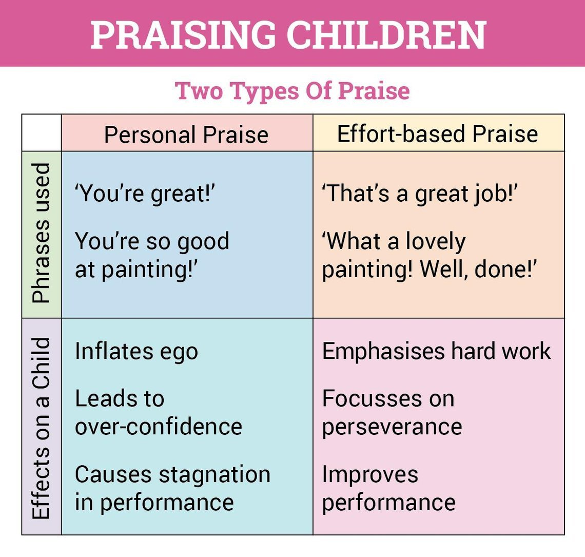 6 Ways to Use Praise to Motivate Your Child