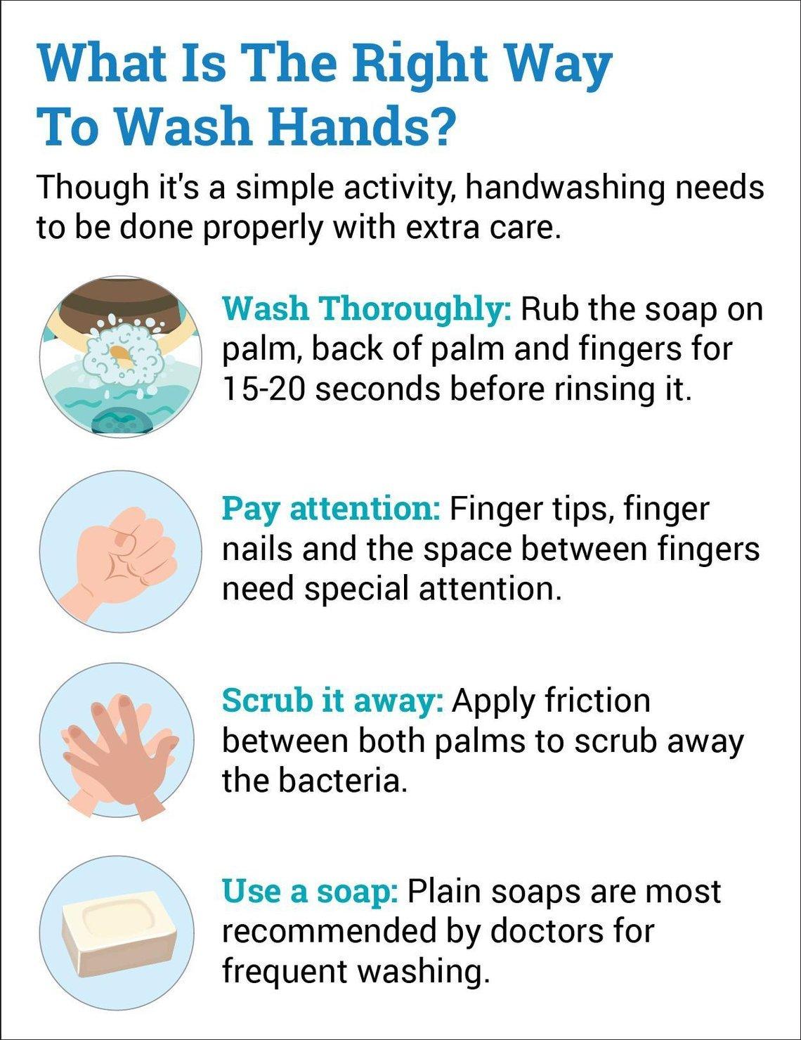 Fun Activities To Teach Handwashing To Kids