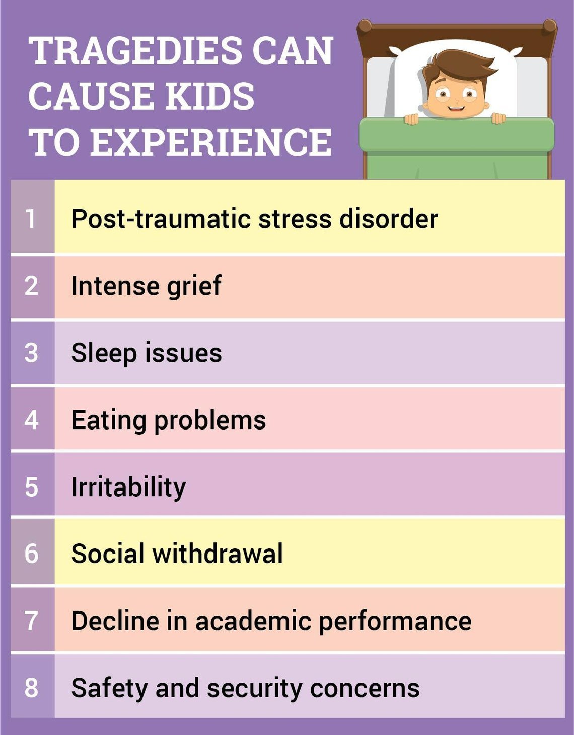 How to Teach Children to Cope with Tragedies