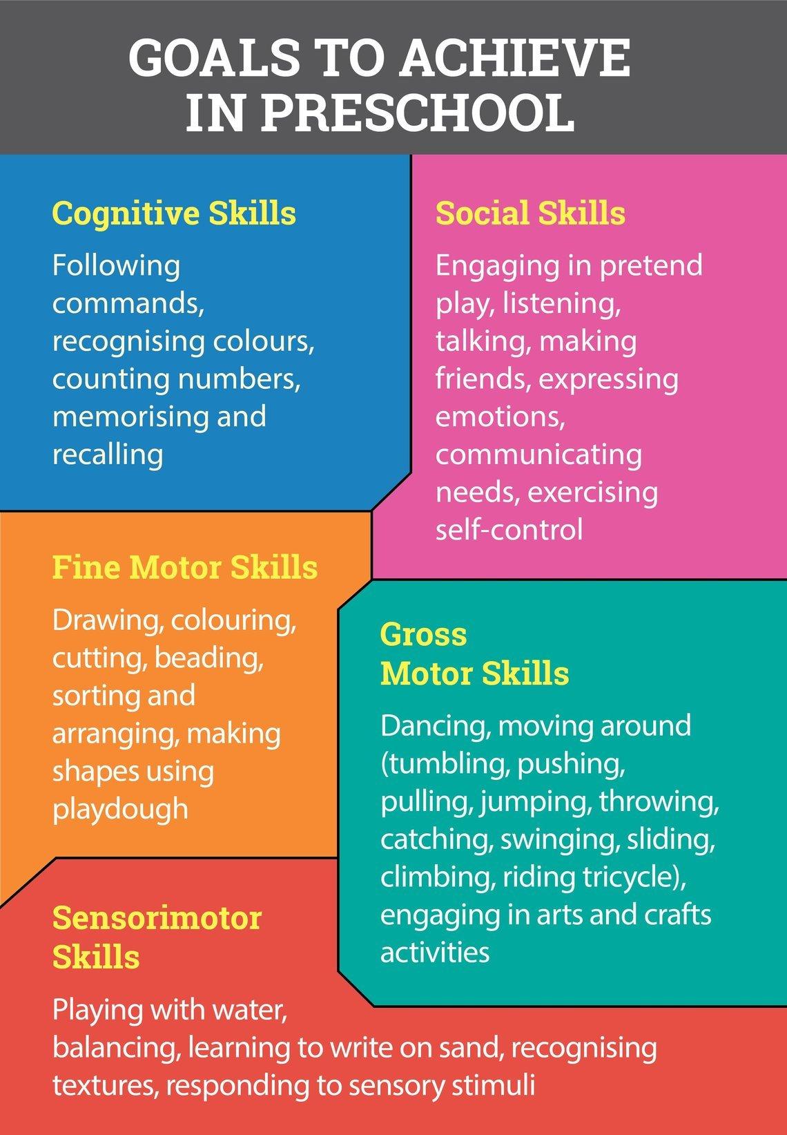 Top 20 Habits to Teach Your Preschooler (3–5 year olds)