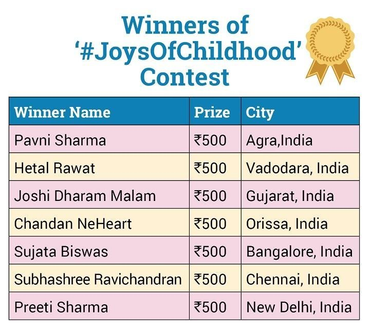 ParentCircle Announces Winners of the #JoysOfChildhood Contest