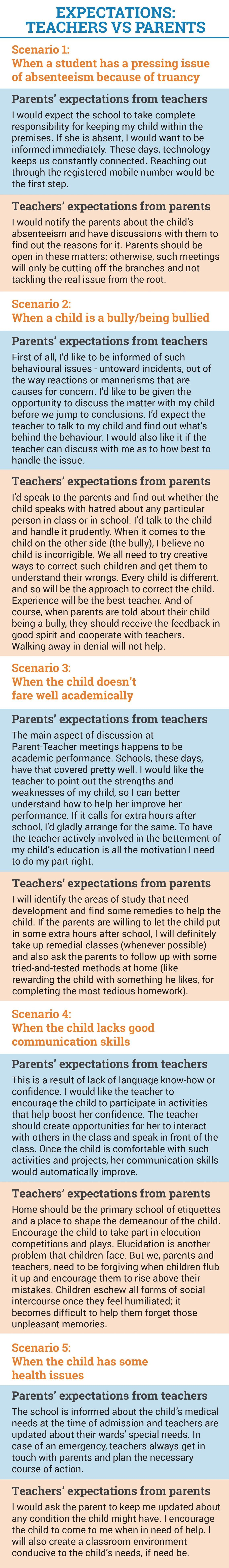 Back to school: teacher and parent partnership