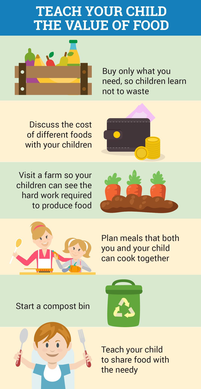 Children's Favourite Foods Predicted To Go Extinct
