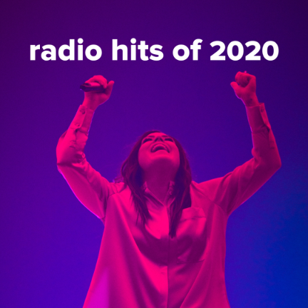 Top 40 Worship Radio Hits of 2020