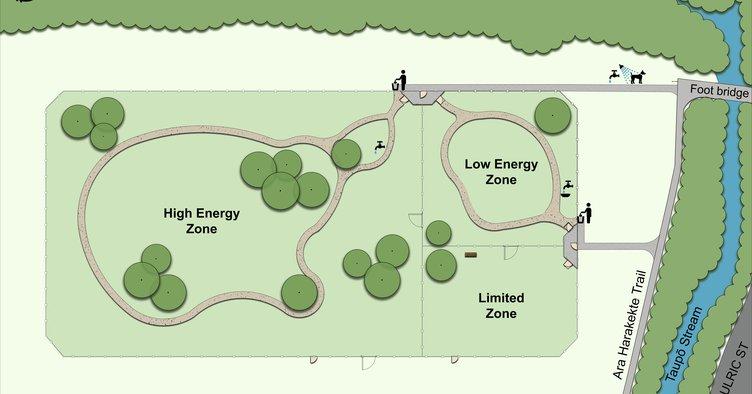 Plimmerton Domain Dog Recreation Area design