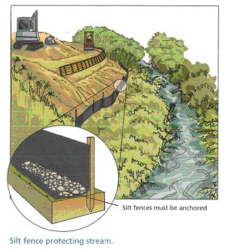 Silt and Sediment Control - Clearing Building Sites - 6-streams