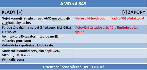 Levné procesory AMD: Athlon X4 880K a Athlon X4 845