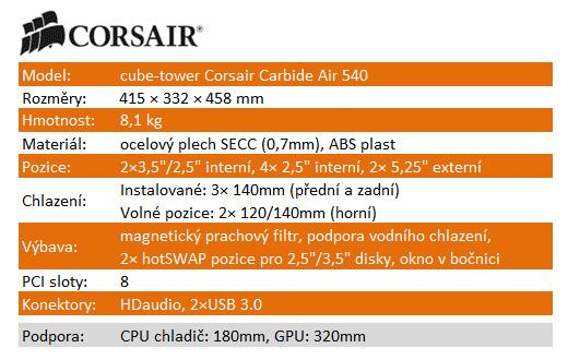 Corsair Carbide Air 540 – luxusní kostka s výborným airflow