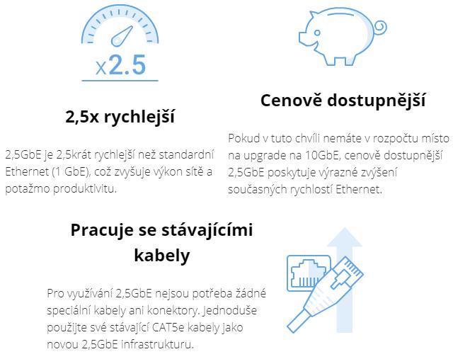 Argumenty firmy QNAP pro zavedení 2.5 GbE