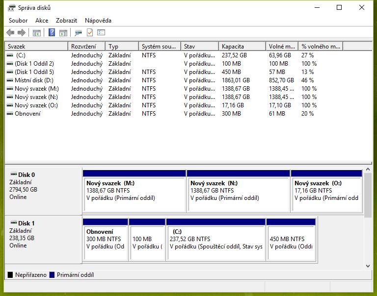 Dialogové okno správy disků ve Windows 10 Home. Testovaný disk je označen jako Disk 0.