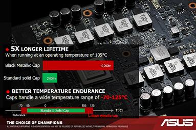 Asus ROG MARS 760 – testujeme unikátní high-end grafiku